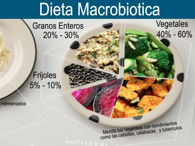 desglose de alimentos en dieta macrobiotica